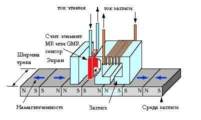 http://compblog.ilc.edu.ru/uploads/images/00/00/13/2010/11/09/ba42ac.jpg