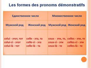 Les formes des pronoms démonstratifs