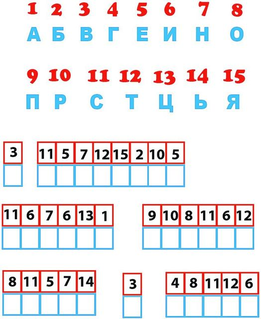 Расшифруйте русскую пословицу усусатлимуеаптуи