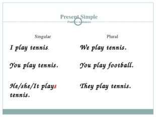Present Simple Positive sentences Singular Plural I play tennis. We play tenn