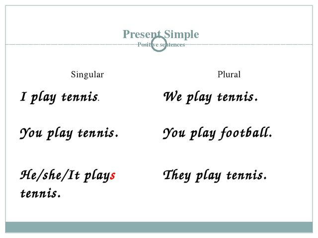 Present Simple Positive sentences Singular Plural I play tennis. We play tenn...