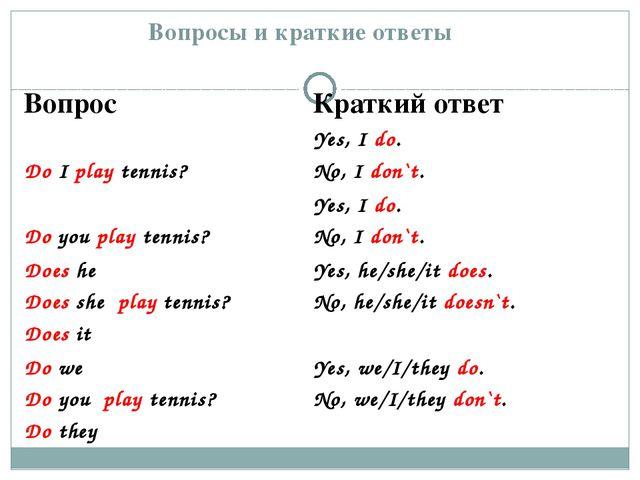 Вопросы и краткие ответы Вопрос Краткий ответ DoIplaytennis? Yes, Ido. No, Id...
