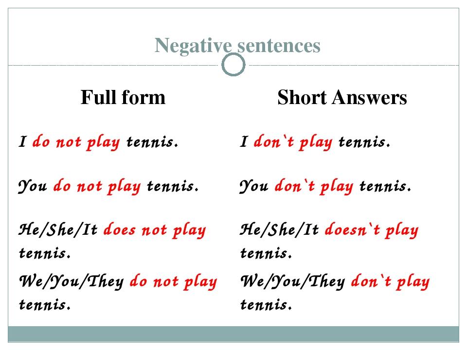 Negative sentences Full form Short Answers Ido not playtennis. Idon`t playten...