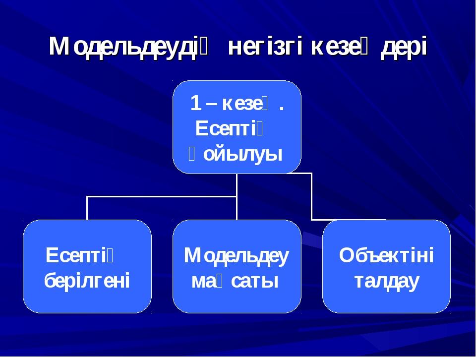 Модельдеудің негізгі кезеңдері