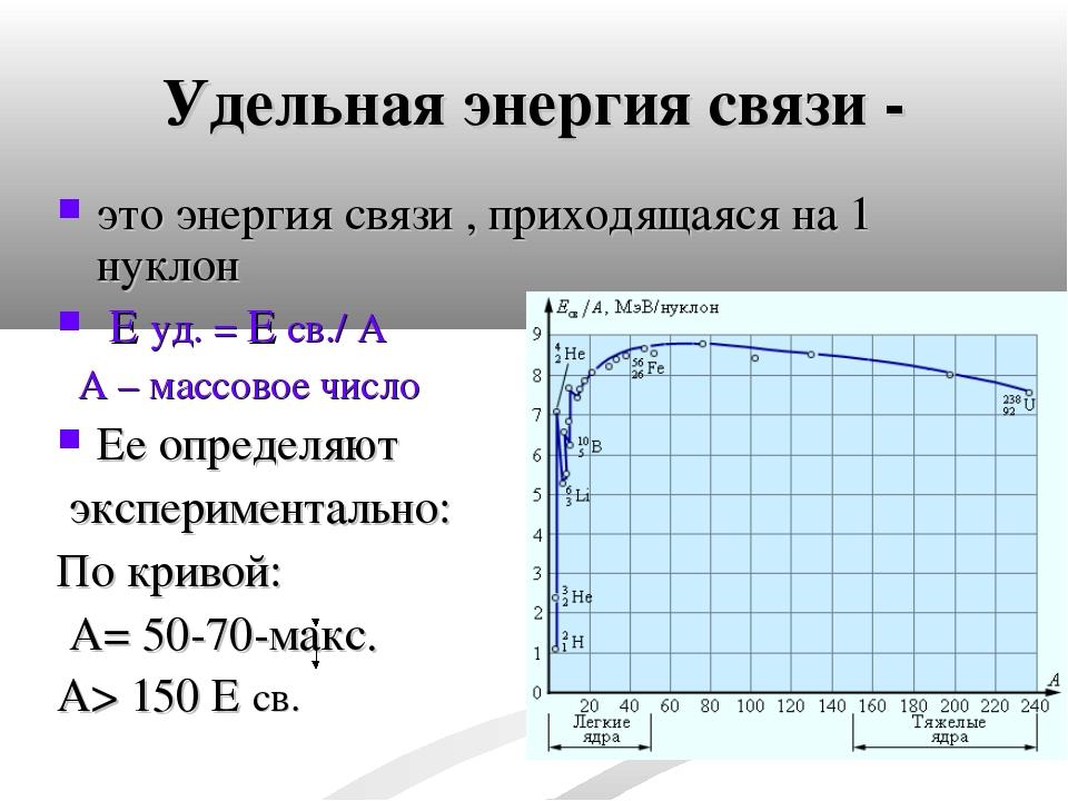 Удельная энергия связи - это энергия связи , приходящаяся на 1 нуклон Е уд. =...