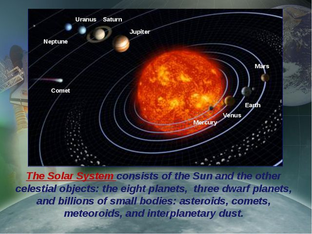 Jupiter Saturn Neptune Mercury Uranus Earth Venus Mars The Solar System consi...