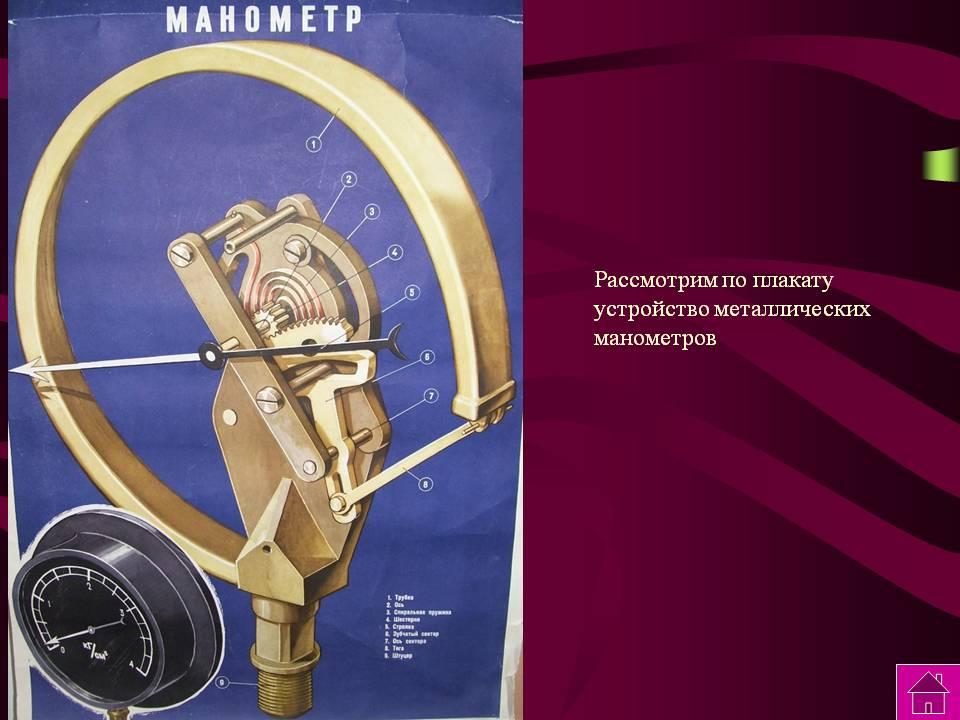 C:\Documents and Settings\Учитель\Рабочий стол\картинки\0009-009-Rassmotrim-po-plakatu-ustrojstvo-metallicheskikh-manometrov.jpg