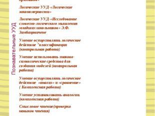 Познавательные УУД 1 класс2 класс3 класс4 класс Логические УУД-Методика