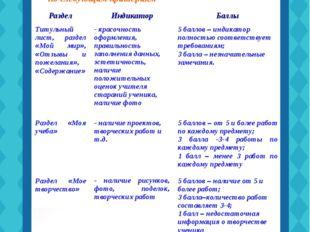 Критерии оценки достижений учащихся (Портфолио) Портфолио учащихся оценивает