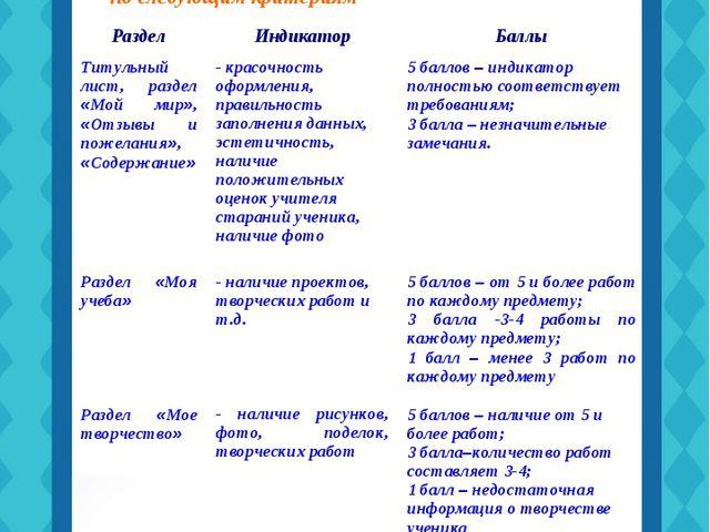 Критерии оценки достижений учащихся (Портфолио) Портфолио учащихся оценивает...
