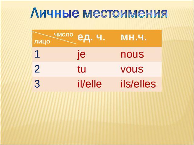 число лицоед. ч.мн.ч. 1jenous 2tuvous 3il/elleils/elles