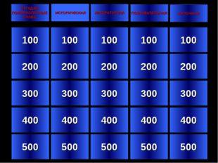 ИСТОРИЧЕСКАЯ 100 200 300 400 500 100 200 300 400 500 100 200 300 400 500 100