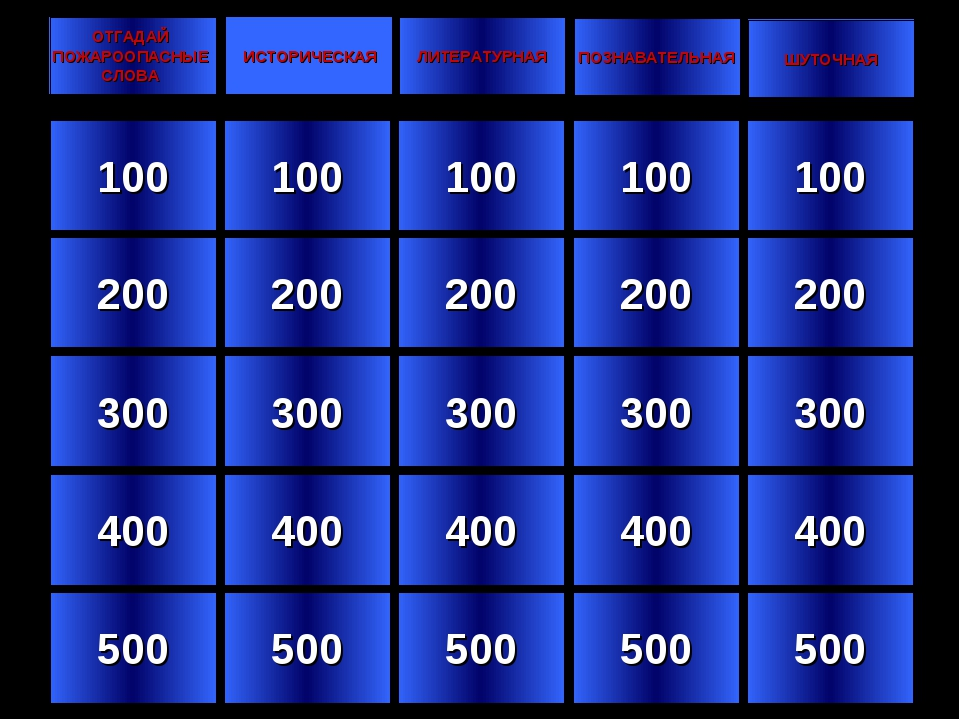 ИСТОРИЧЕСКАЯ 100 200 300 400 500 100 200 300 400 500 100 200 300 400 500 100...