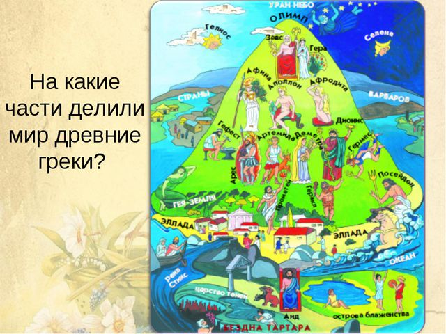 На какие части делили мир древние греки?