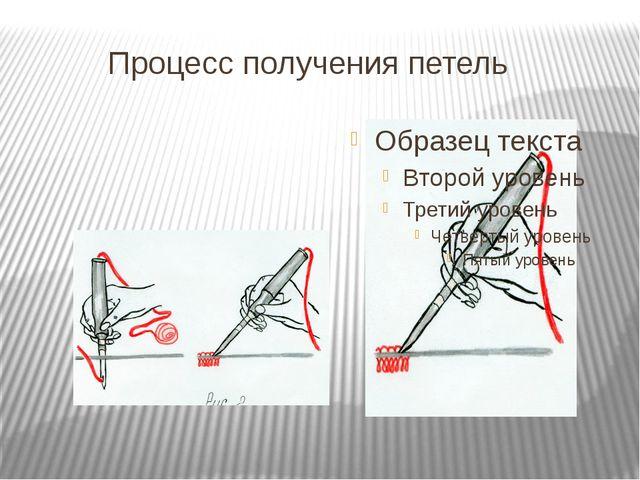 Процесс получения петель