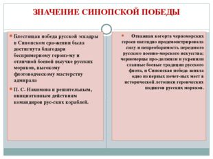 ЗНАЧЕНИЕ СИНОПСКОЙ ПОБЕДЫ Блестящая победа русской эскадры в Синопском сраже