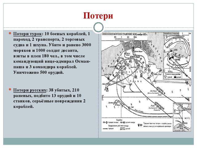 Потери Потери турок: 10 боевых кораблей, 1 пароход, 2 транспорта, 2 торговых...