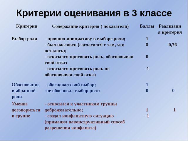 Критерии оценивания в 3 классе Критерии Содержание критерия( показатели) Балл...
