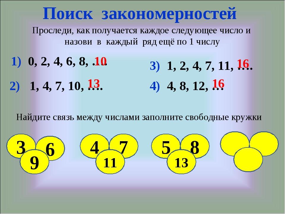 Поиск закономерностей Проследи, как получается каждое следующее число и назов...