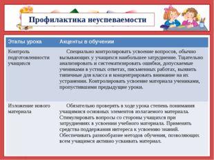 Профилактика неуспеваемости Этапы урока Акценты в обучении Контроль подготовл