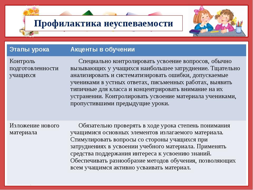 Профилактика неуспеваемости Этапы урока Акценты в обучении Контроль подготовл...