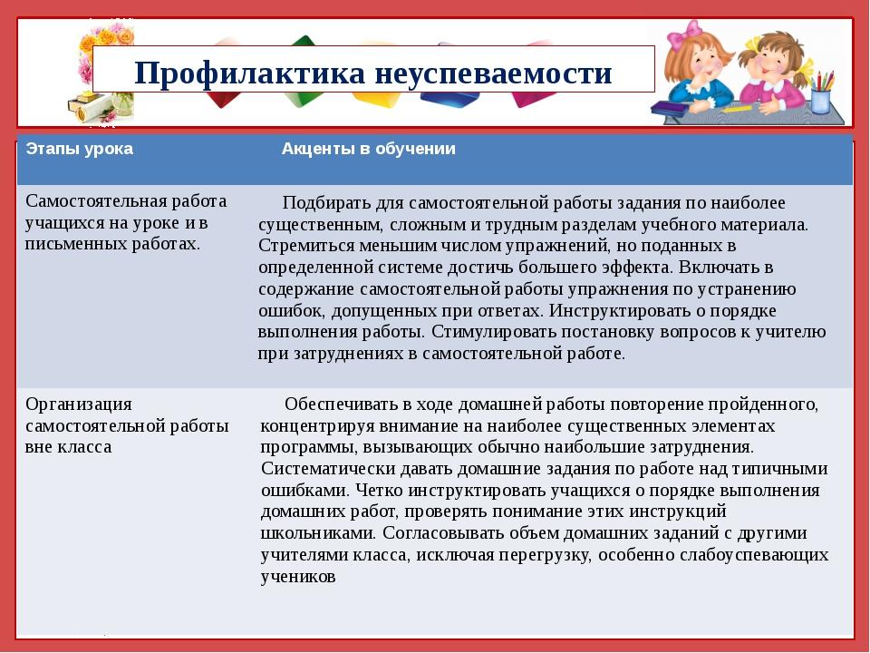 Профилактика неуспеваемости Этапы урока Акценты в обучении Самостоятельная ра...