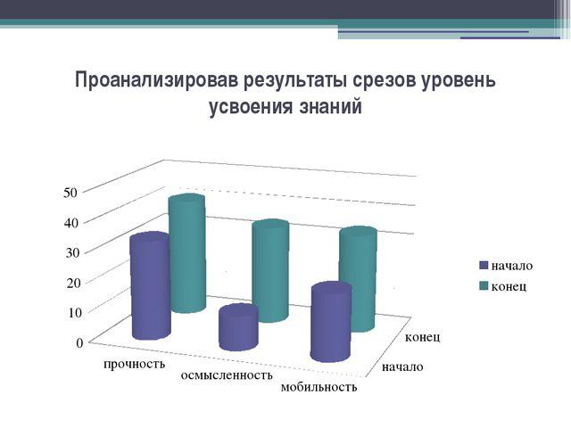 Проанализировав результаты срезов уровень усвоения знаний