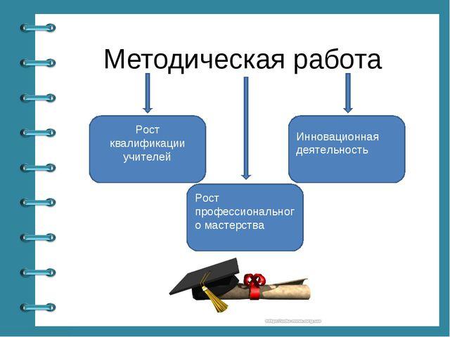 Методическая работа Рост квалификации учителей Рост профессионального мастерс...