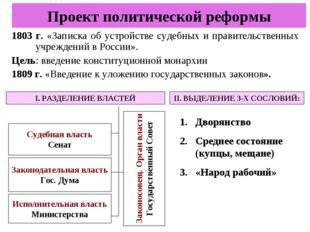Проект политической реформы 1803 г. «Записка об устройстве судебных и правите