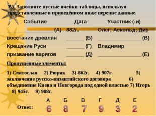 В5. Заполните пустые ячейки таблицы, используя представленные в приведённом н