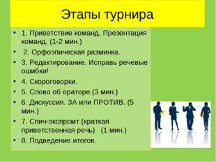 Этапы турнира 1. Приветствие команд. Презентация команд. (1-2 мин.) 2. Орфоэ