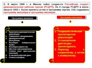 5. В марте 1898 г. в Минске тайно создается Российская социал-демократическая