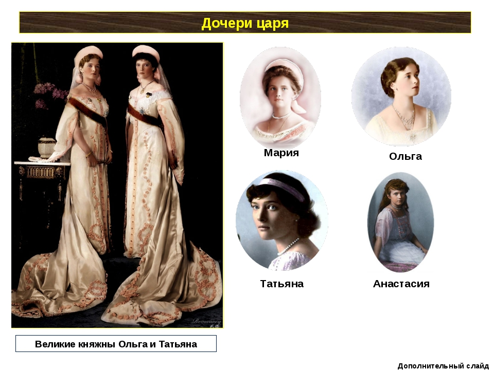 Дочери царя Великие княжны Ольга и Татьяна Мария Ольга Татьяна Анастасия Допо...