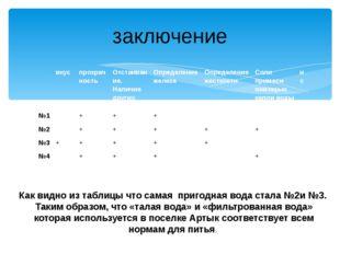 заключение Как видно из таблицы что самая пригодная вода стала №2и №3. Таким