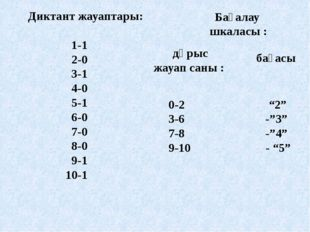 Диктант жауаптары: 1-1 2-0 3-1 4-0 5-1 6-0 7-0 8-0 9-1 10-1 Бағалау шкаласы