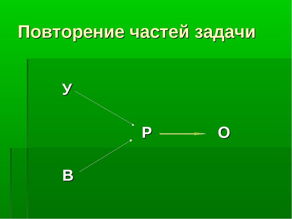 Повторение частей задачи У Р О В