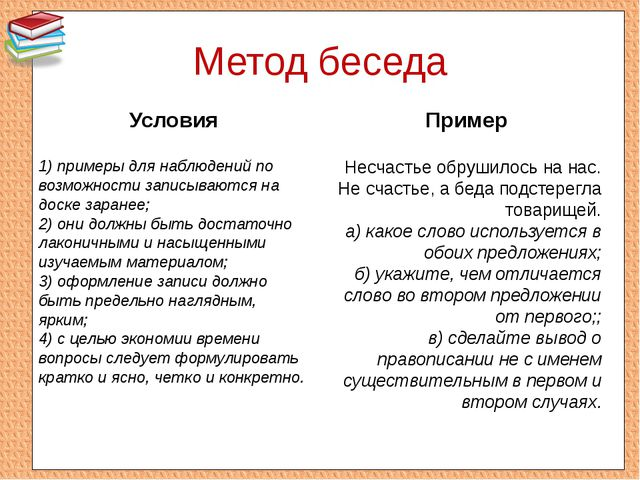 Метод беседа Условия 1)примеры для наблюдений по возможности записываются на...