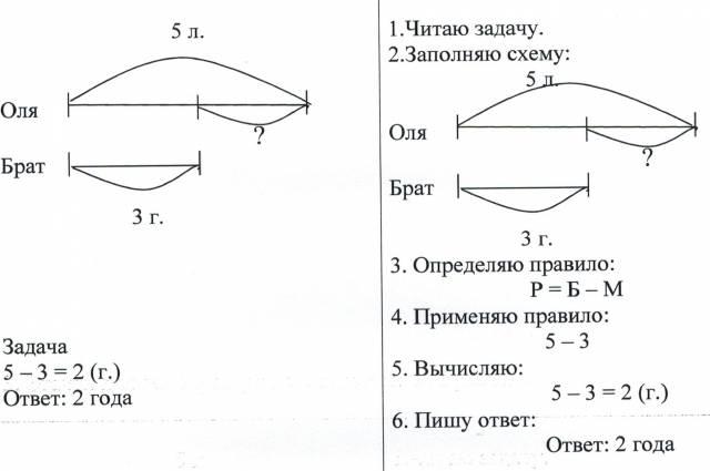 http://www.uchportal.ru/_pu/36/77602690.jpg