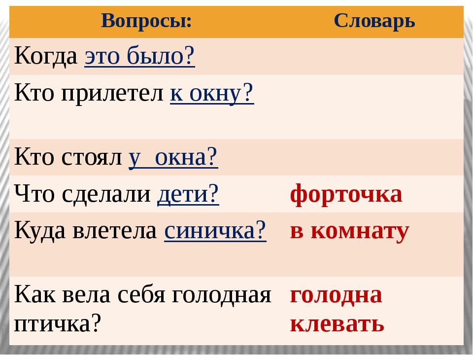 Какими словами названа в рассказе синичка? Вопросы: Словарь Когдаэто было? Кт...