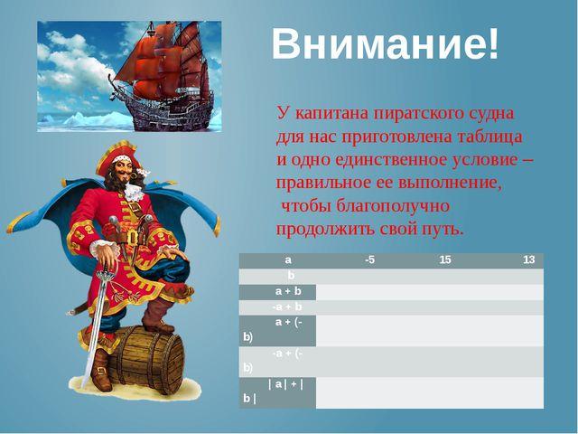 Внимание! У капитана пиратского судна для нас приготовлена таблица и одно еди...