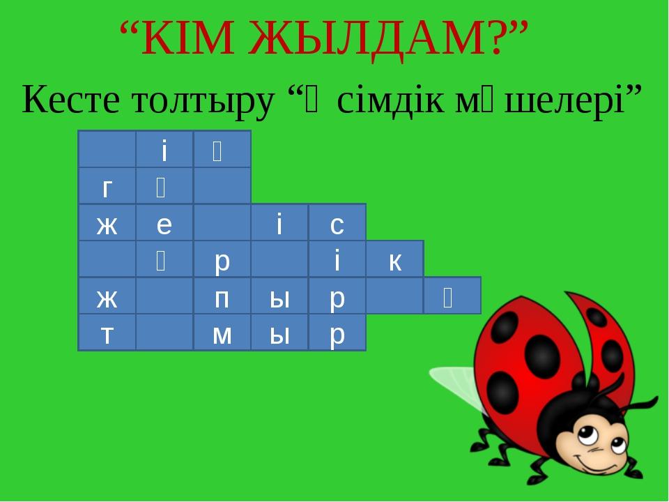 """Кесте толтыру """"Өсімдік мүшелері"""" і ң г ү с і е ж к і р ү қ р ы п ж р ы м т """"К..."""