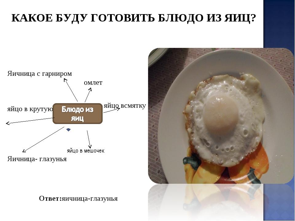 Яичница с гарниром омлет яйцо в крутую всмятку яйцо в мешочек Яичница- глазу...