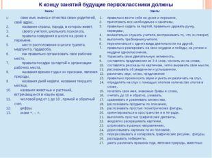 К концу занятий будущие первоклассники должны Знать: Уметь: 1. с