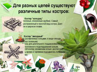 """Для разных целей существуют различные типы костров: Костер """"колодец"""" (поленья"""