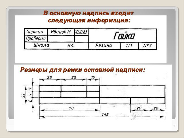 В основную надпись входит следующая информация: * Размеры для рамки основной...