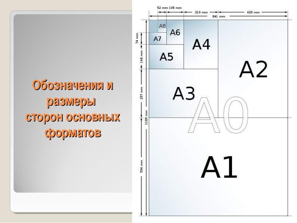 Обозначения и размеры сторон основных форматов *