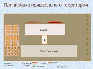 Планировка пришкольного территории Спортплощадка школа 1 Условные обозначение