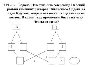 НА «3» Задача. Известно, что Александр Невский разбил немецких рыцарей Ливонс