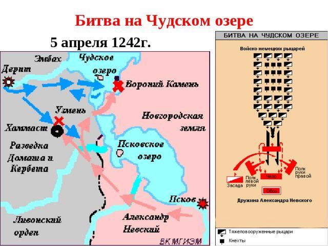 Битва на Чудском озере 5 апреля 1242г.