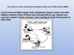 Lend-Lease provided supply food, equipment, planes, tanks and other military